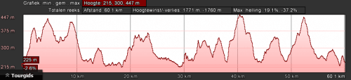 dahn-zwart-dag-1-60km-1700hm