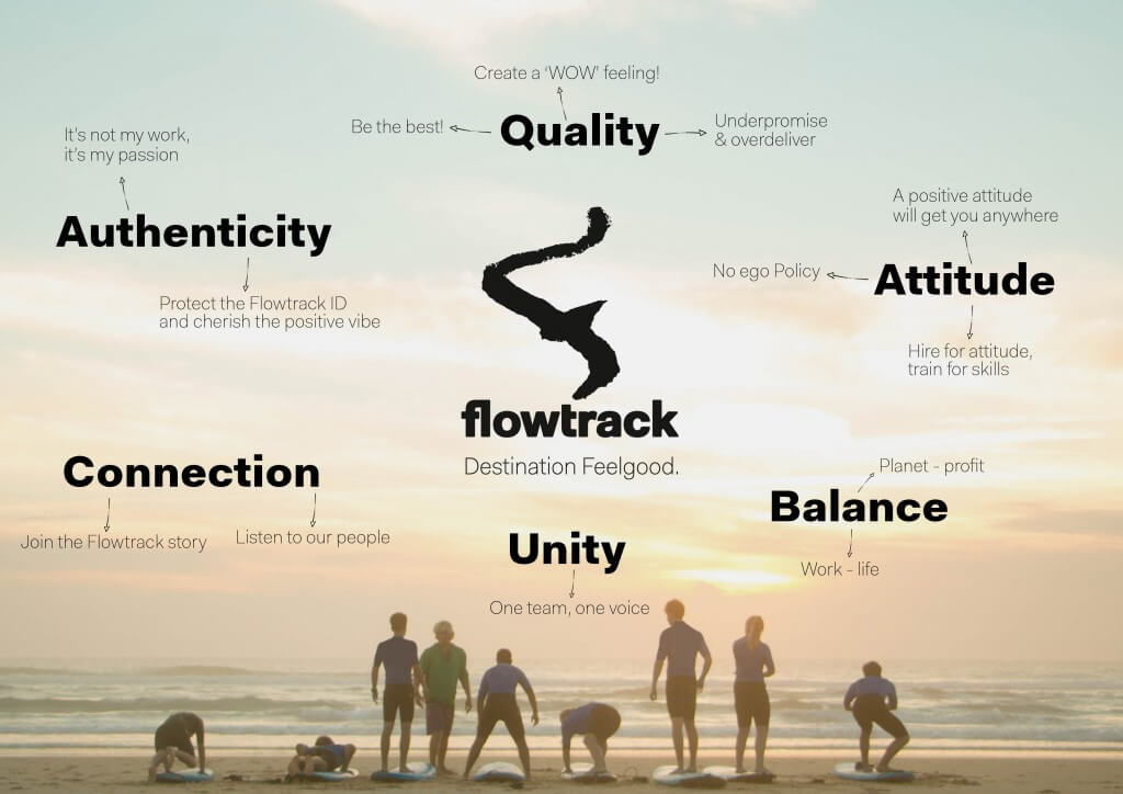 flowtrack-id