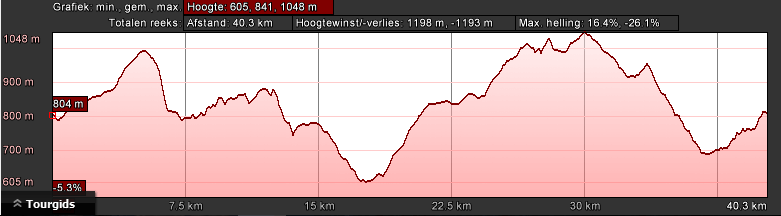gerardmer-groen-dag-1-41km-1200hm