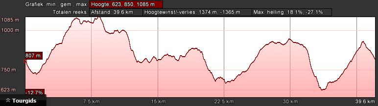 gerardmer-groen-dag-3-40km-1250hm