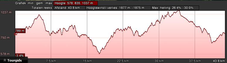 gerardmer-rood-dag-1-46km-1500hm