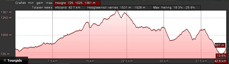 gerardmer-rood-dag-2-45km-1600hm