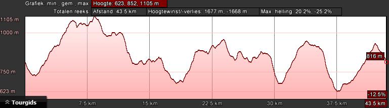 gerardmer-rood-dag-3-45km-1500hm