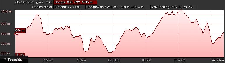 gerardmer-zwart-dag-1-50km-1750hm