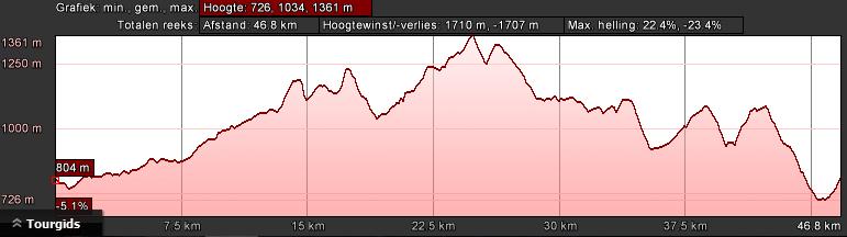 gerardmer-zwart-dag-2-50km-1800hm