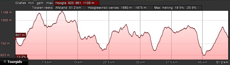 gerardmer-zwart-dag-3-53km-1750hm