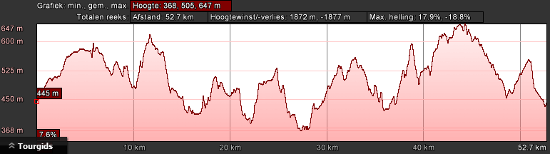 gerolstein-groen-dag-1-55km-1400hm
