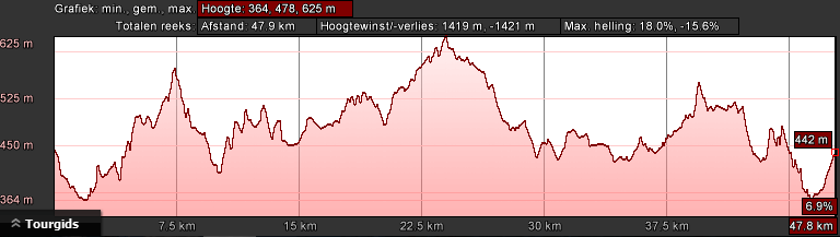 gerolstein-groen-dag-2-52km-1300hm