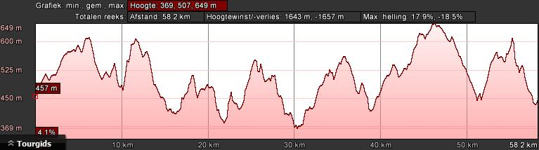 gerolstein-rood-dag-1-62km-1700hm
