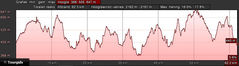 gerolstein-zwart-dag-1-66km-1800hm