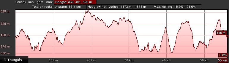 gerolstein-zwart-dag-3-59km-2000hm