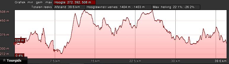 lultzhausen-groen-dag-1-42km-1250hm