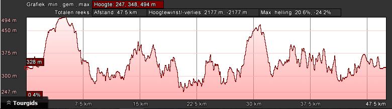 lultzhausen-groen-dag-2-50km-1400hm