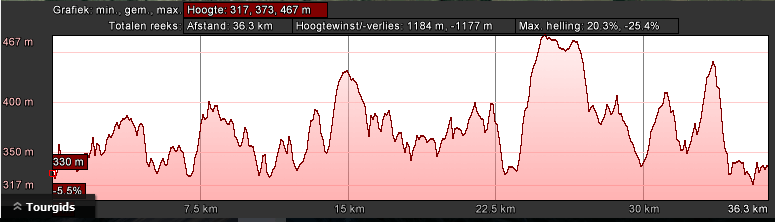 lultzhausen-groen-dag-3-38km-1300hm