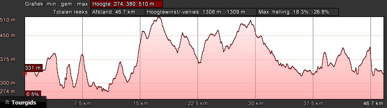 lultzhausen-rood-dag-1-49km-1500hm