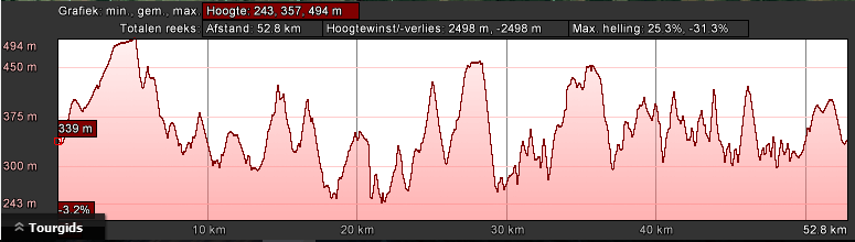 lultzhausen-rood-dag-2-55km-1600hm