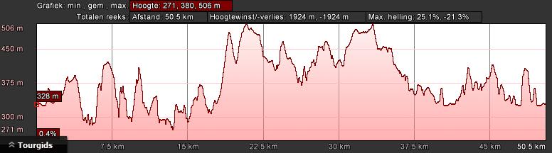 lultzhausen-zwart-dag-1-54km-1700hm