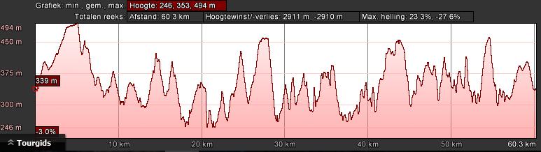 lultzhausen-zwart-dag-2-64km-2000hm