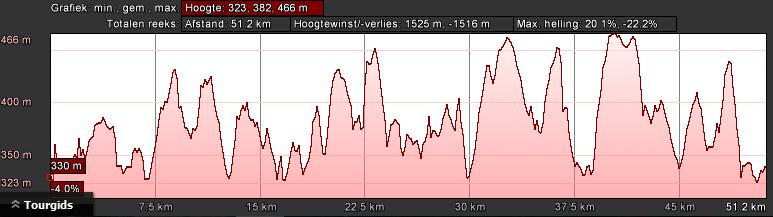 lultzhausen-zwart-dag-3-54km-1800hm